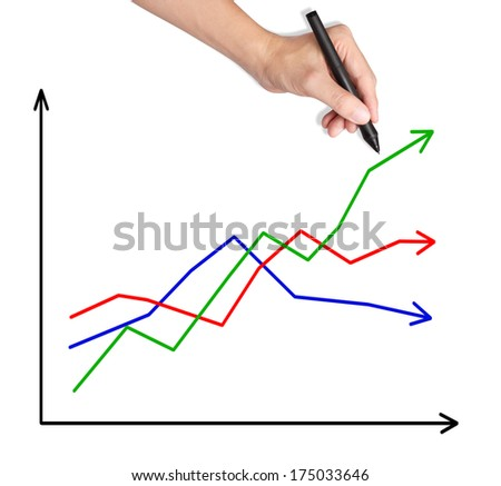 business hand writing compared graph