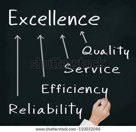 Excellence Concept Stock Images Royalty Free Images