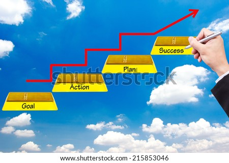 business hand writing pose and walking up gold bars stepping ladder have red rising arrow on blue sky with word goal plan action success idea concept for success and growth - stock photo