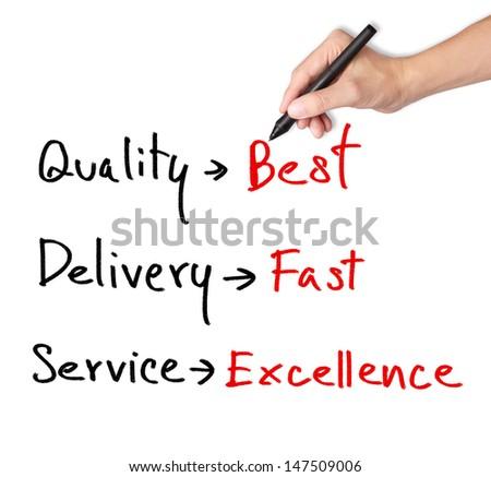 Service delivery manager resume cover letter : Buy Original Essays ...