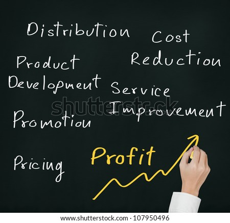 business hand writing profit improvement by marketing strategy ( pricing - promotion - product development - service improvement - cost reduction - distribution )