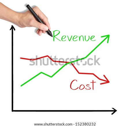 business hand writing revenue and cost comparing graph - stock photo