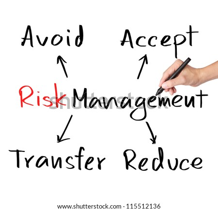 business hand writing risk management concept avoid - accept - reduce transfer - stock photo