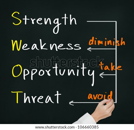 business hand writing strategy concept on SWOT analysis by use strength to diminish weakness, take opportunity and avoid threat