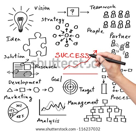 business hand writing success by many  process ( idea - vision - teamwork - partner -  goal - marketing - analysis - research - development - strategy - management ) - stock photo