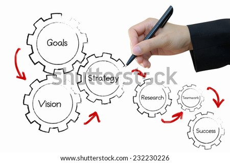Business hand writing successful process - stock photo