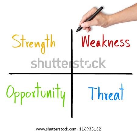 business hand writing swot analysis diagram - stock photo