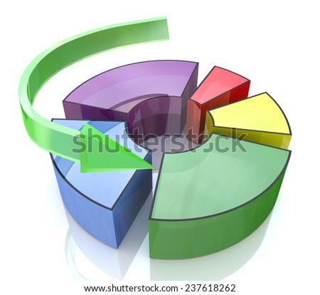 Business improvement concept. Pie chart. Finance 3d growth graph  - stock photo