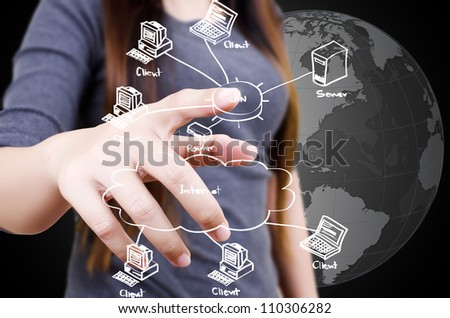 Business lady pushing LAN Network diagram on the whiteboard. - stock photo