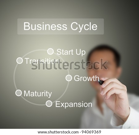 business man drawing business cycle diagram - start up - growth - expansion - maturity - transition on whiteboard - stock photo