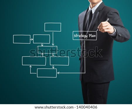 Business man drawing Strategy flow chart - stock photo