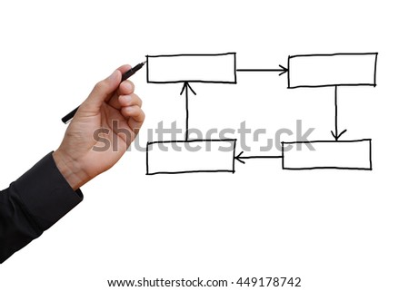 Business man hand holding black pen writing and sketching business planning and idea, connecting four rectangle shape with arrow, empty space for your text, design, or copyspace.  - stock photo
