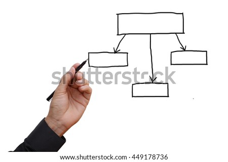 Business man hand holding black pen writing and sketching business planning and idea, show connection of four rectangle work-flow, empty space for your text, design, or copyspace.  - stock photo