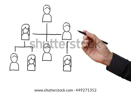 Business man hand holding black pen writing and sketching diagram of teamwork position in company on white space in the air, business concept of human resources.  - stock photo