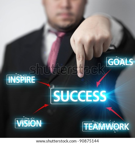 Business man point to success flow chart - stock photo