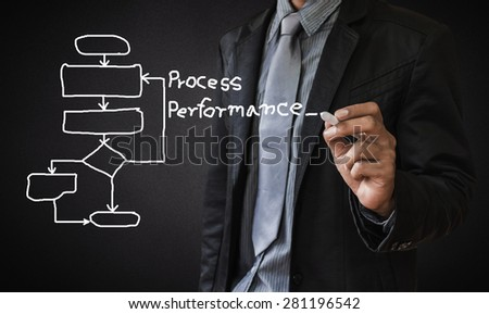 business man process performance