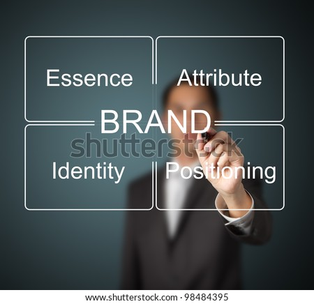 business man writing brand concept ( essence - attribute - positioning - identity ) which important for emotional marketing