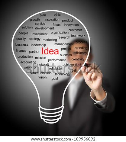 business man writing business idea light bulb - stock photo
