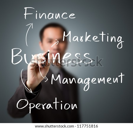 business man writing business model - stock photo