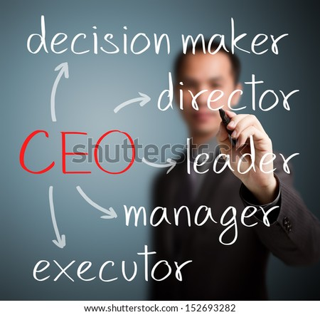 business man writing ceo duty and responsibility - stock photo