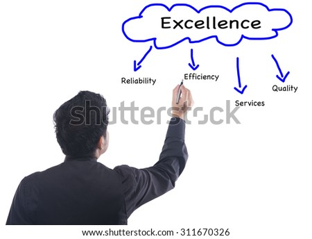 Business man writing concept of Excellence