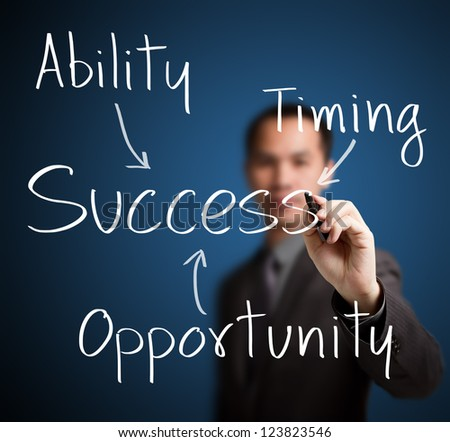 business man writing concept of success  from matching of ability timing and opportunity