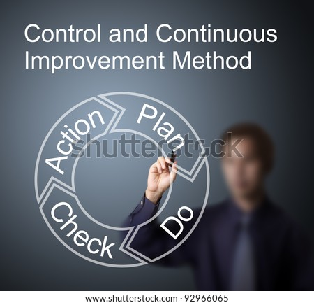 business man writing control and continuous improvement method for business process, PDCA - plan - do - check - action circle - stock photo