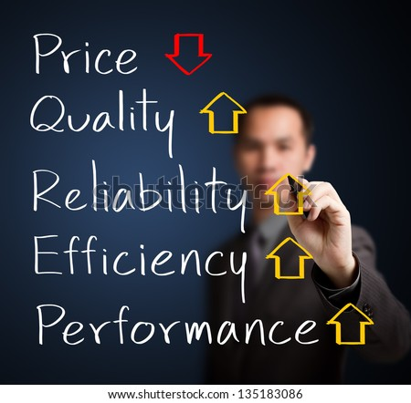 business man writing decreased price compare with increased quality, reliability, efficiency, performance - stock photo