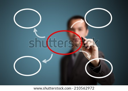 business man writing diagram of distribution - stock photo