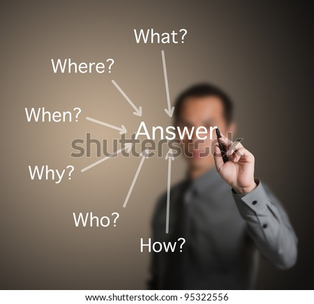 business man writing diagram of what - where - when - why - who - how for analyze answer - stock photo