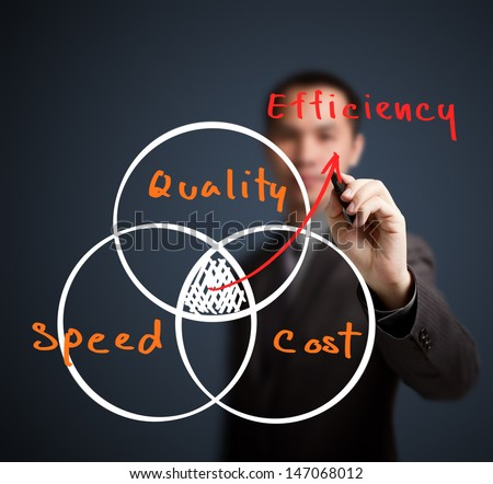 business man writing efficiency concept by quality cost and speed - stock photo