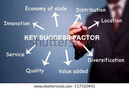 business man writing key success factor concept by Innovation, Distribution, Location, Value added, Service, Diversification, etc. - stock photo