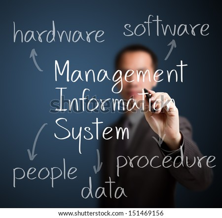 business man writing management information system concept - stock photo