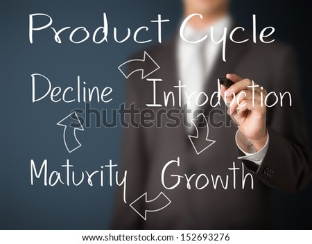 business man writing product life cycle