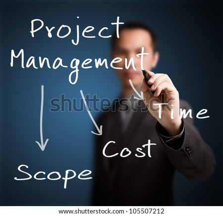 project management writing