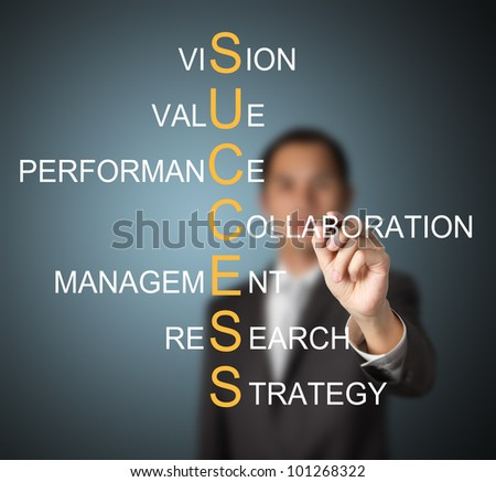 business man writing success concept by crossword of success component ( vision - value - performance - collaboration - management - research - strategy )