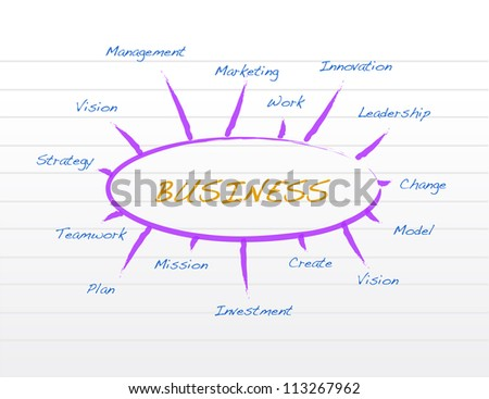 Business model on a notepad illustration desiBusiness model on a notepad illustration designgn - stock photo