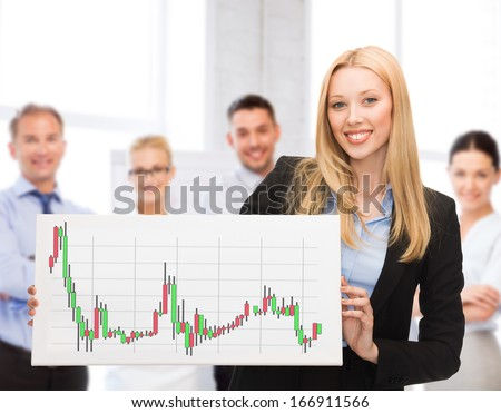 business, money and office concept - smiling businesswoman with white board and forex chart on it in office - stock photo