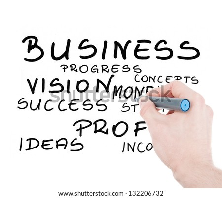Definition of Profit Oriented Price Strategy