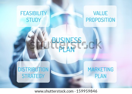 Business plan concept man touching virtual screen selecting plan