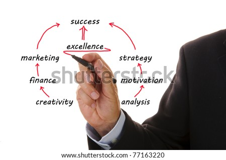 business plan for marketing - stock photo