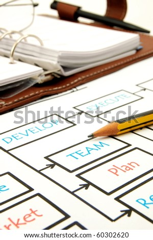 business plan still life with pen and flowchart - stock photo