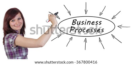 Business Processes - young businesswoman drawing information concept on whiteboard.  - stock photo