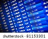 Business stock exchange. Copmputer screen. - stock photo