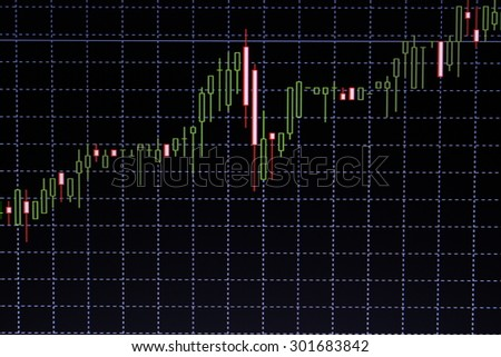 Business stock exchange. Copmputer screen.