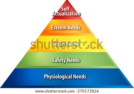 business strategy concept infographic diagram illustration of hierarchy of needs pyramid - stock photo