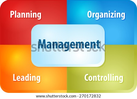 business strategy concept infographic diagram illustration of management components - stock photo