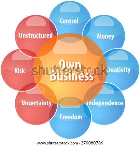 business strategy concept infographic diagram illustration of own business advantages disadvantages - stock photo