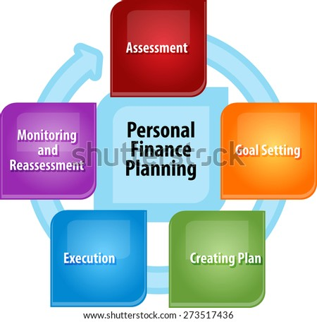 business strategy concept infographic diagram illustration of personal finance planning steps - stock photo