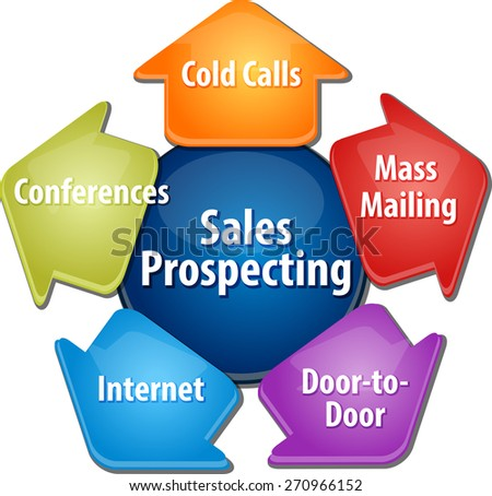 business strategy concept infographic diagram illustration of sales prospecting activities - stock photo